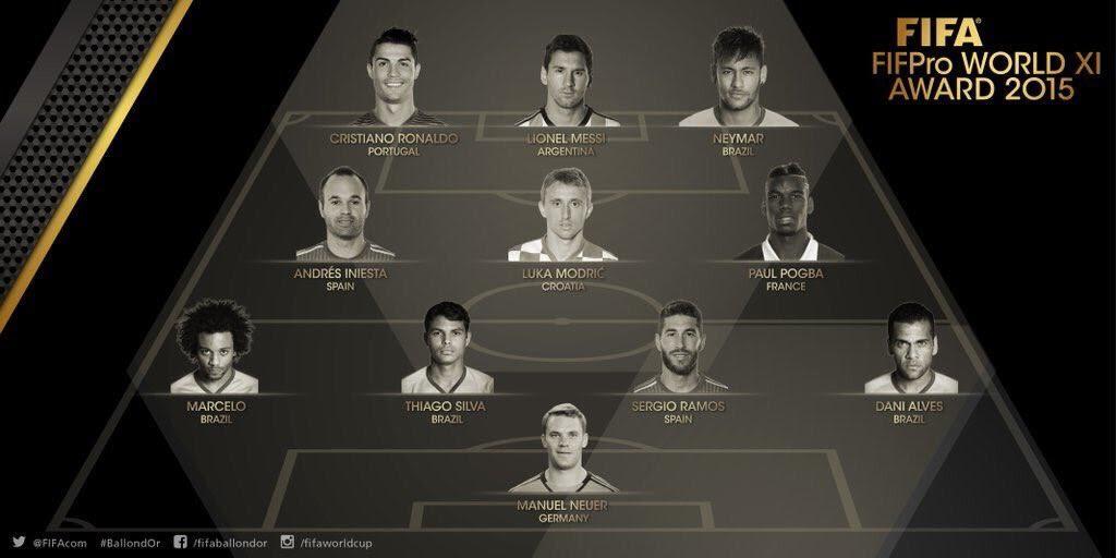 BallonD'Or: Messi, Ronaldo, Neymar, Pogba In World Best XI