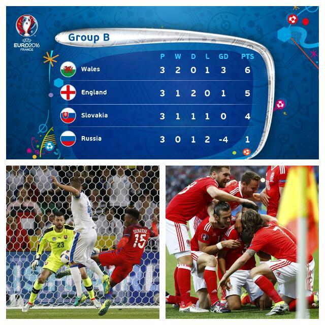 England Struggle Vs Slovakia As Wales Top Group B