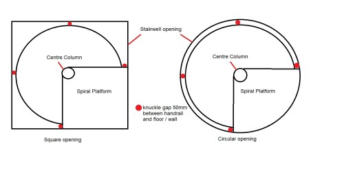 small resolution of spiral staircase drawing of a square opening and a circular opening