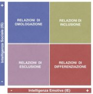 Intelligenzarelazionale-3