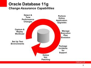 New features in oracle