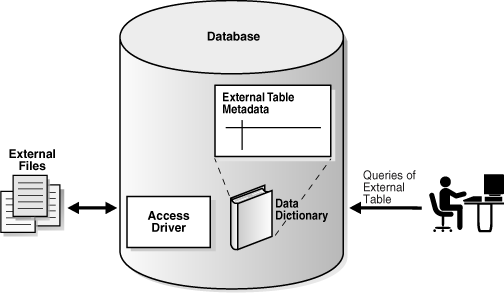 sql create table with primary key