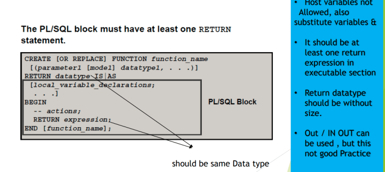 Functions in PL/SQL