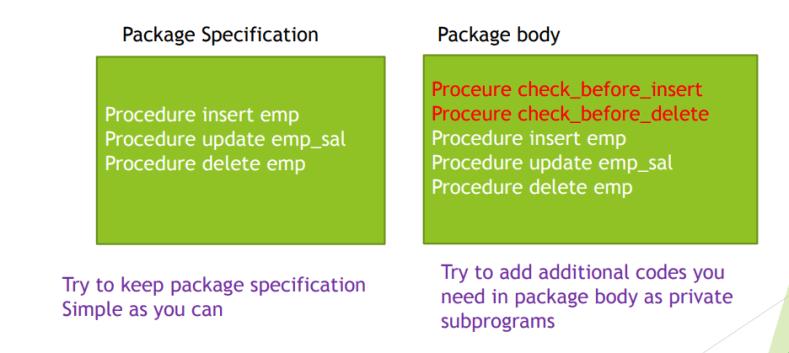 PL SQL Packages