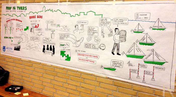 Livetegning for Assens Kommune