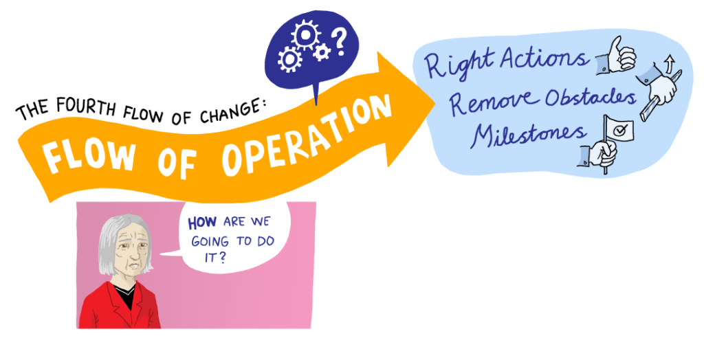 operation flow - change management