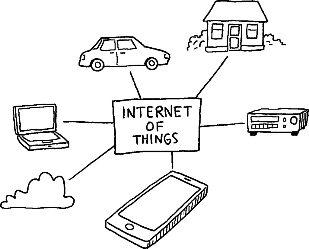 Internet of things, illustration til pitching
