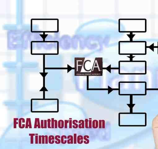 FCA Authorisation Timescales business plan
