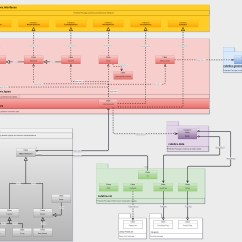 Create Class Diagram From Java Code Typical Ignition Switch Wiring Culebra Complicitmatter
