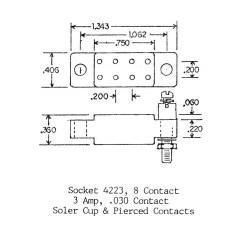 Socket 4223
