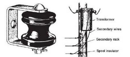 Motorguide 36 Volt Wiring Diagram Motorguide 5 Speed