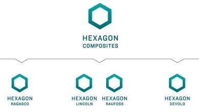 Photo of Hexagon Composites Reveals New Global Identity