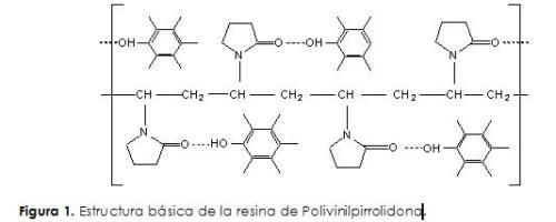 Aislamiento de las sustancias húmicas