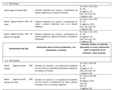 CompostandoCiencia. Criterios de calidad composts