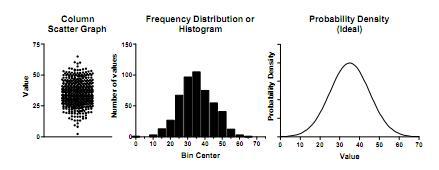 Distribución normalizada1