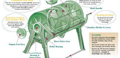 Compostaje en tambor rotatorio