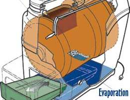 Ecosanitarios, compostadores en seco o composting toilets