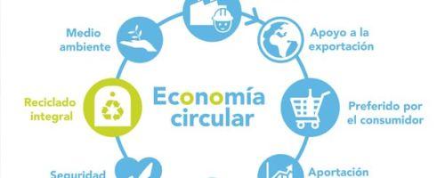 Curso sobre Economía Circular y Gestión de Residuos, Navarra, 8-9 de septiembre de 2015