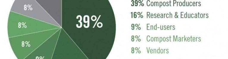 COMPOST2017, la mayor feria del compostaje a nivel mundial