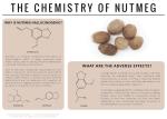 Chemistry Nutmeg