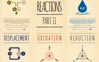 Chemical Reactions Pt 2