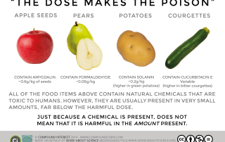 Natural & Man-Made Chemicals - Dose Makes The Poison