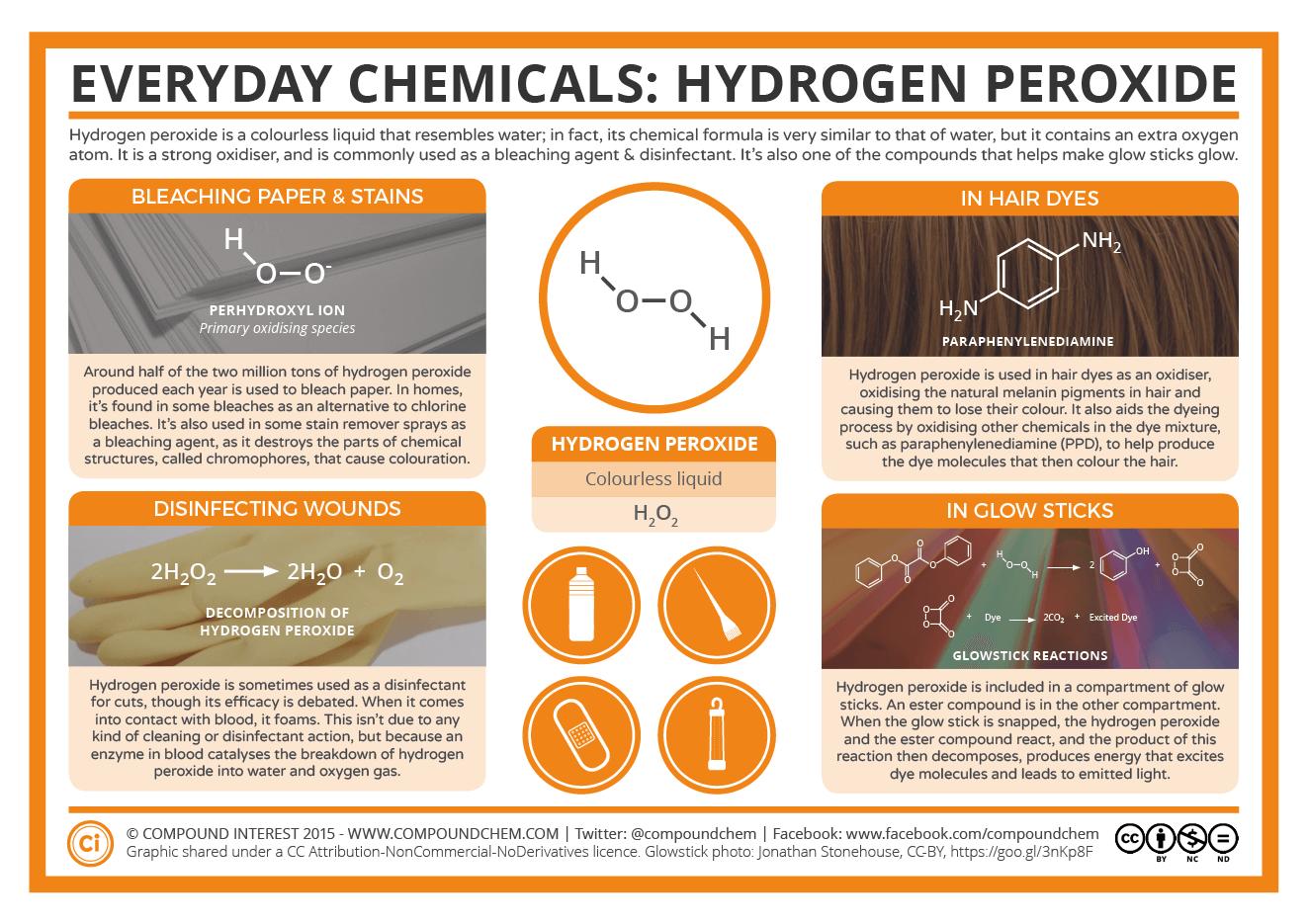 Hydrogen Peroxide: Hair Dye, Glow Sticks & Rocket Fuels