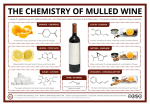The Chemistry of Mulled Wine