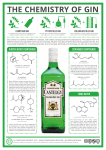 The Chemistry of Gin