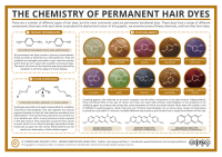 The Chemistry of Permanent Hair Dyes | Compound Interest