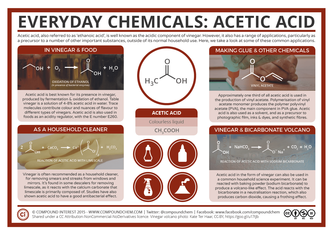 Everyday Chemicals: Acetic Acid – Vinegar & Volcanoes | Compound