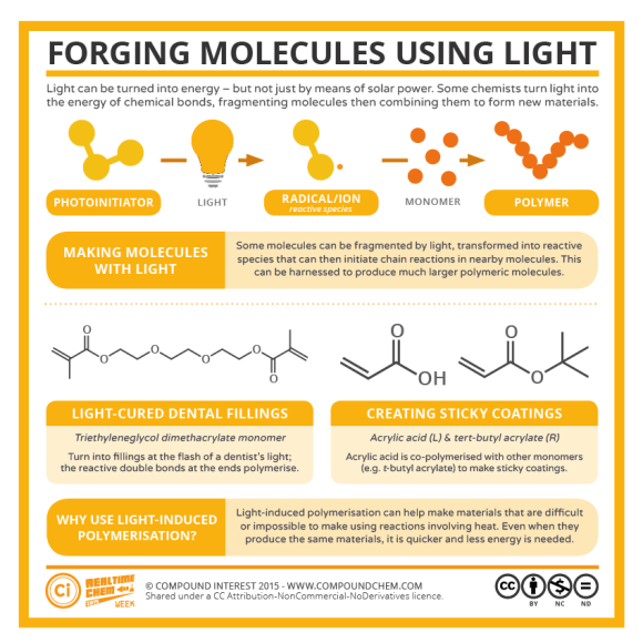 RTCW5 – Forging Molecules with Light