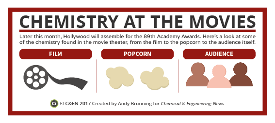 C&EN Movies Preview