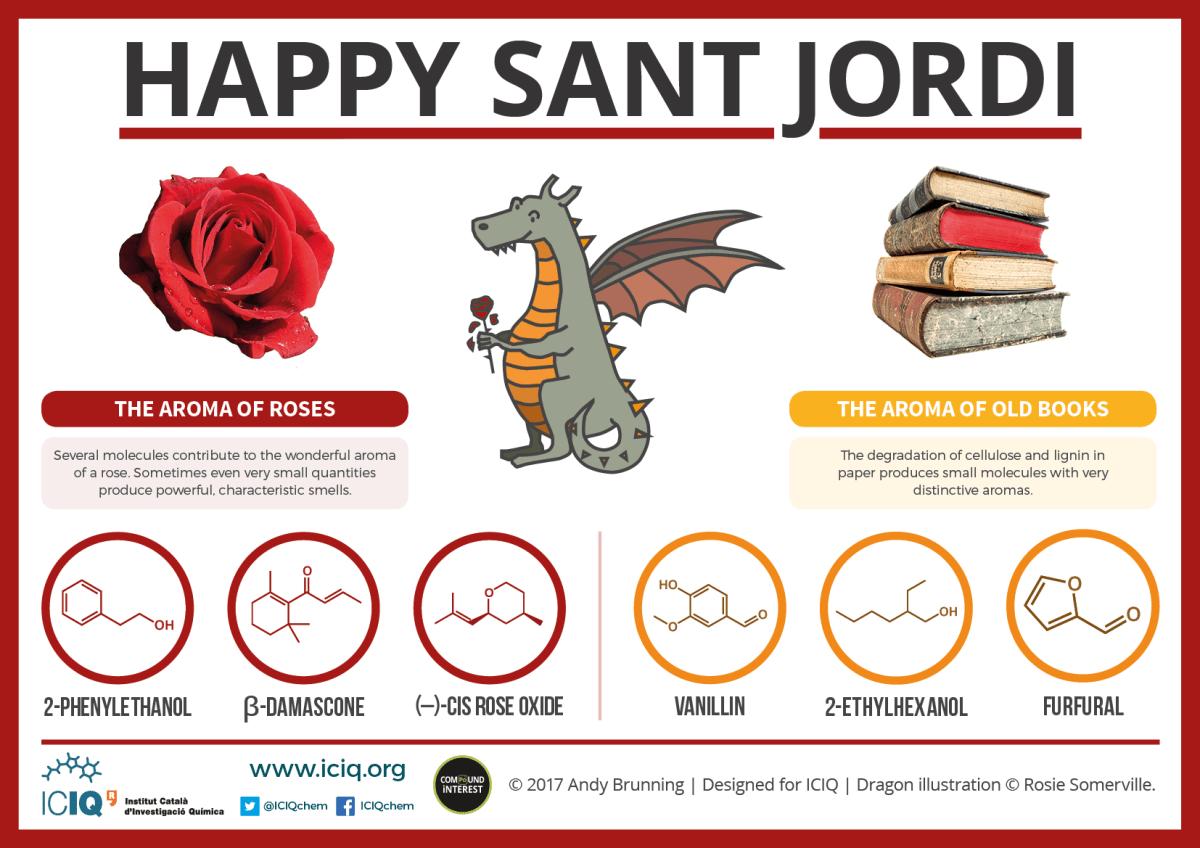 Sant Jordi St George's Day Chemistry