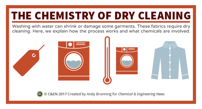 C&EN - The Chemistry of Dry Cleaning Preview