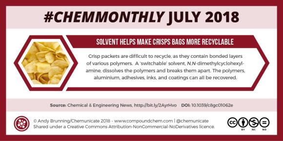 2018-07-31 – Crisp bags
