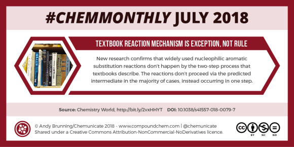 2018-07-31 – Textbook mechanism