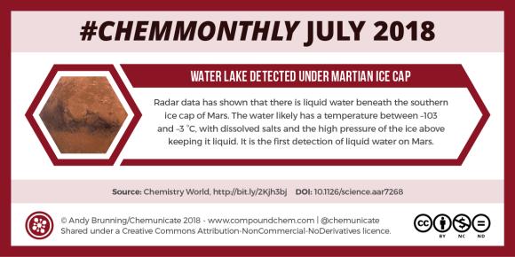 2018-07-31 – Water on Mars