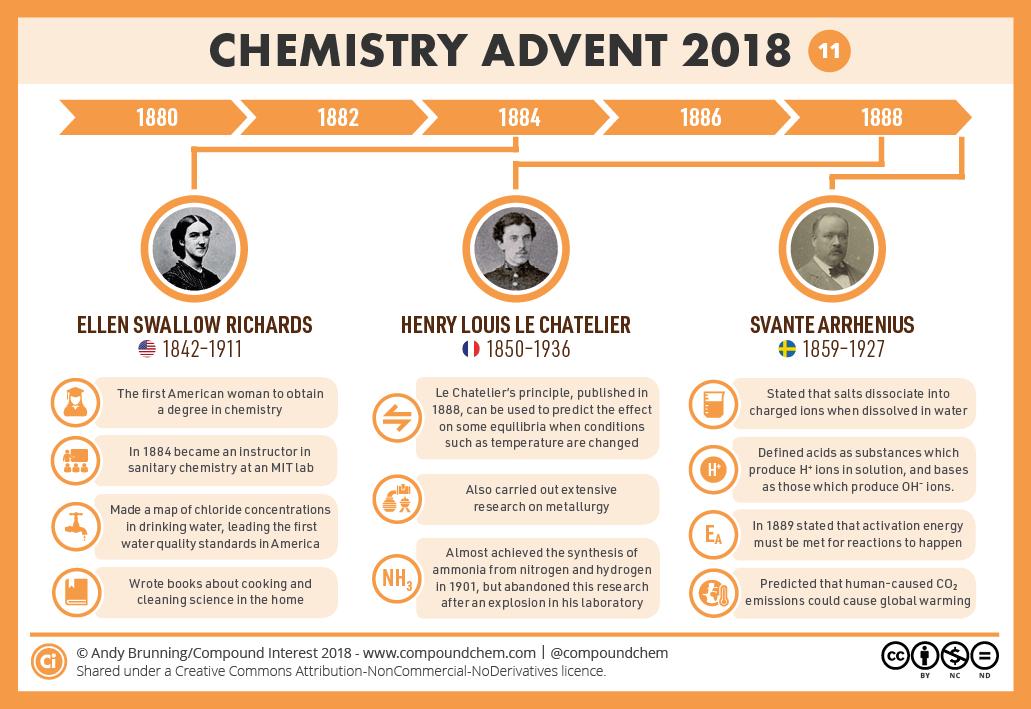 11 – 1880-1890 - Richards, Le Chatelier & Arrhenius
