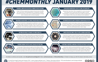 014 ChemMonthly Jan 2019