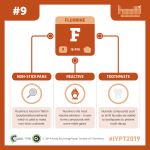 IYPT 2019 Elements 009: Fluorine: Non-stick pans and preventing tooth decay