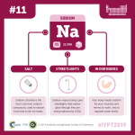 IYPT 2019 elements 011: Sodium: salt and streetlights