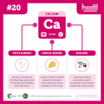IYPT 2019 Elements 020: Calcium: Teeth, bones and cheese