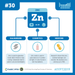 IYPT 2019 Elements 030: Zinc: Galvanising, cosmetics and treating colds