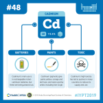 IYPT 2019 Elements 048: Cadmium: Batteries and van Gogh