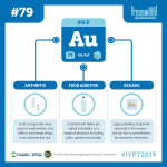 IYPT 2019 Elements 079: Gold: Food additive and arthritis treatment
