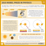 The 2019 Nobel Prize in Physics: Cosmology and discovering new planets
