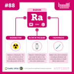IYPT 2019 Elements 088: Radium: Radiation, watch dials and toothpaste