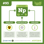 IYPT 2019 Elements 093: Neptunium: Radioactivity and smoke detector byproduct