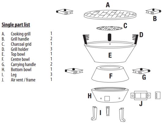 Analisis Landmann Grill Chef 0630